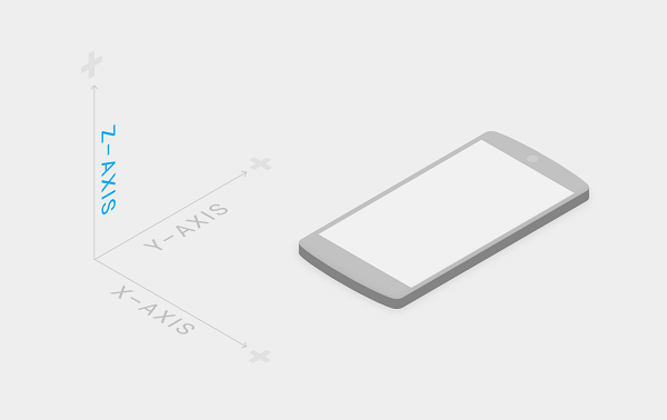 Material design 1